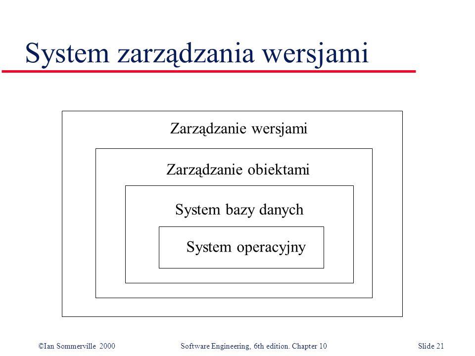 System zarządzania wersjami