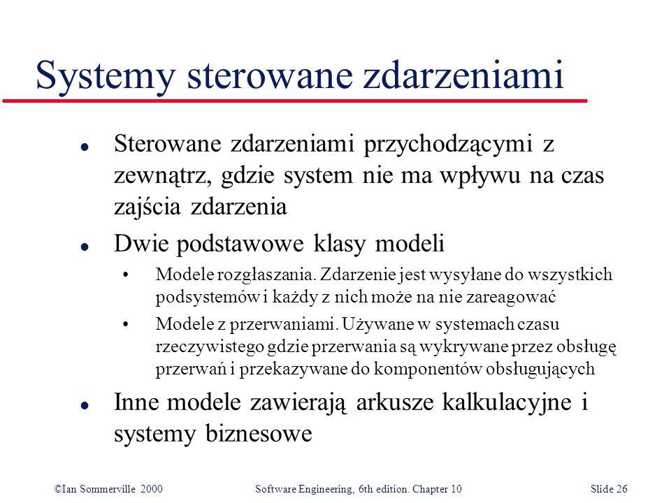 Systemy sterowane zdarzeniami