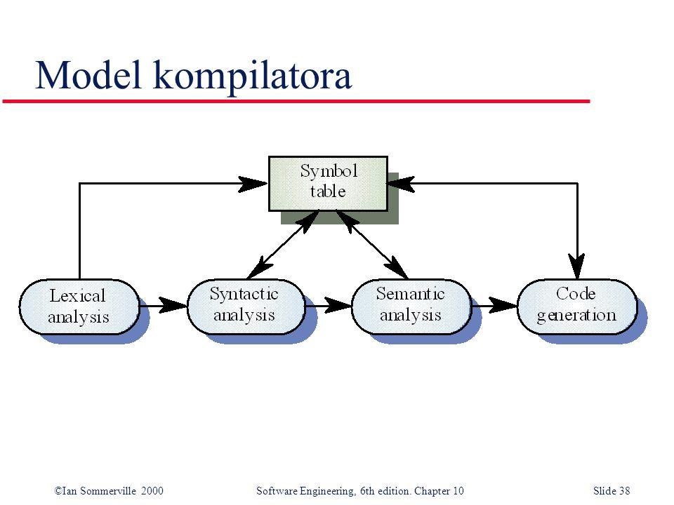 Model kompilatora