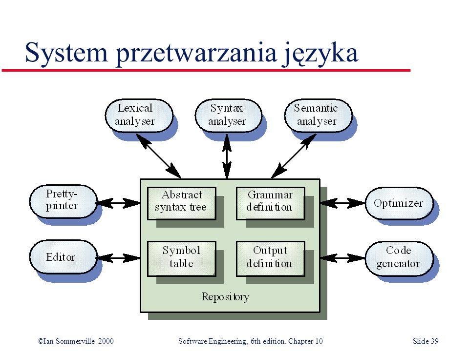 System przetwarzania języka