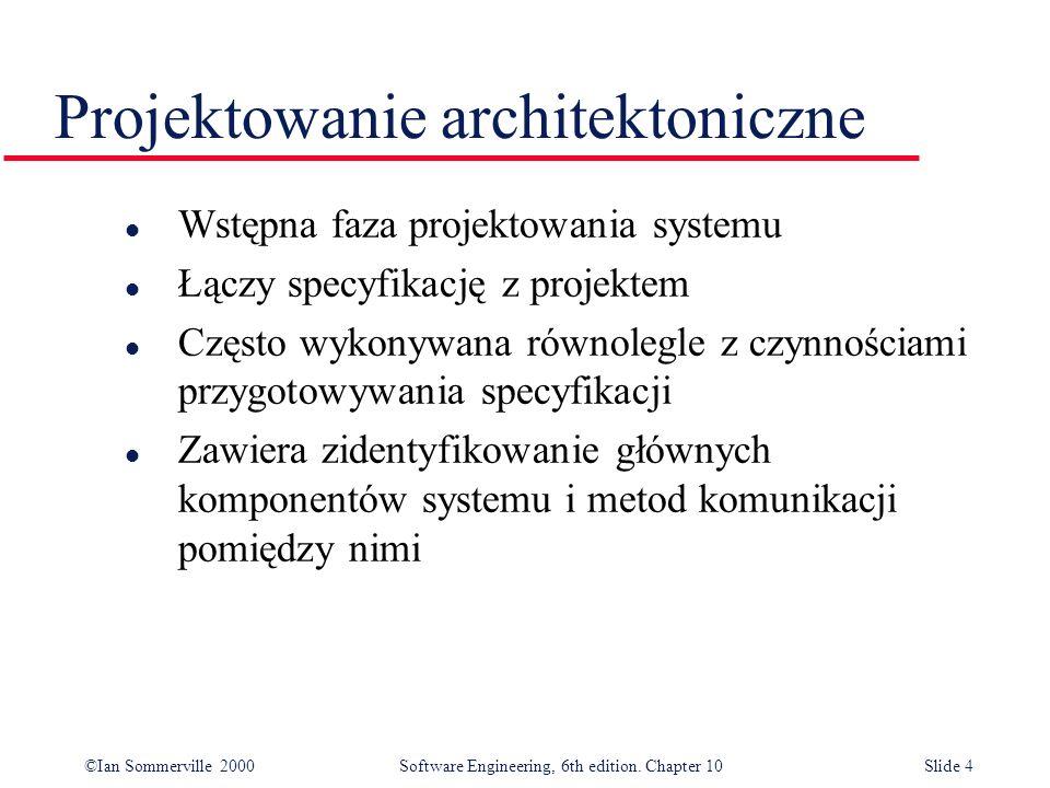 Projektowanie architektoniczne