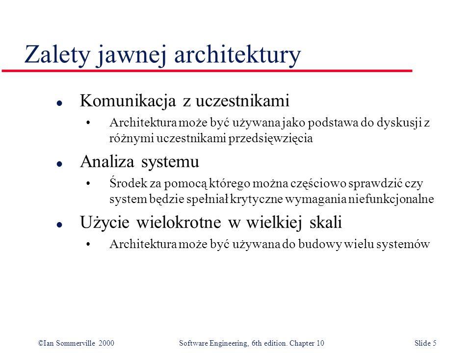 Zalety jawnej architektury