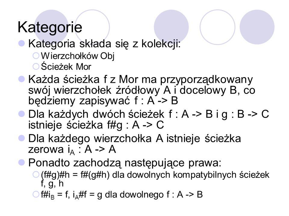 Kategorie Kategoria składa się z kolekcji: