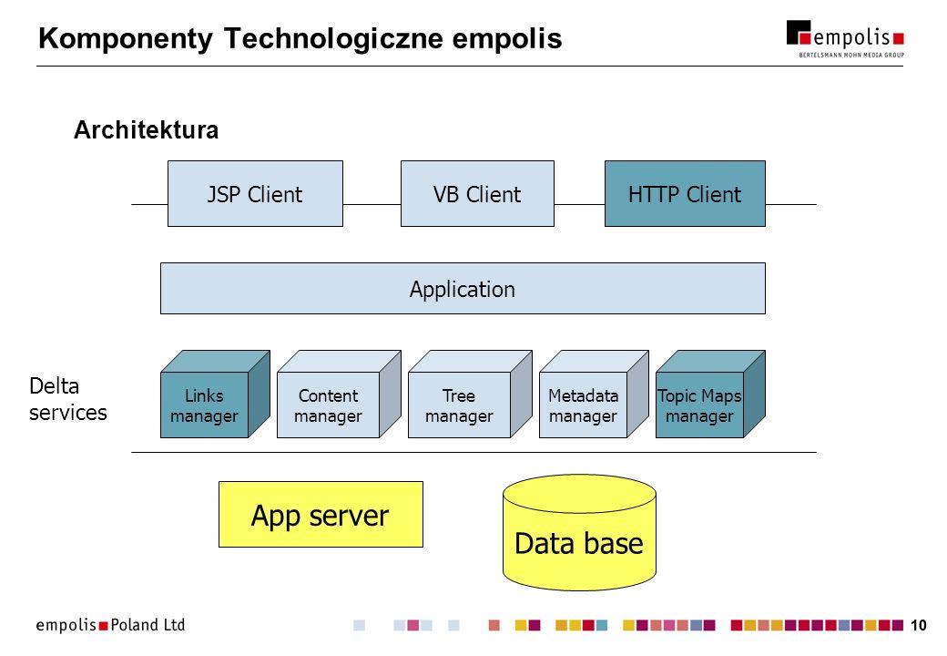 Komponenty Technologiczne empolis