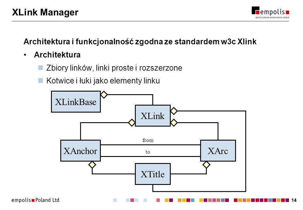 XLink Manager XLinkBase XLink XAnchor XArc XTitle
