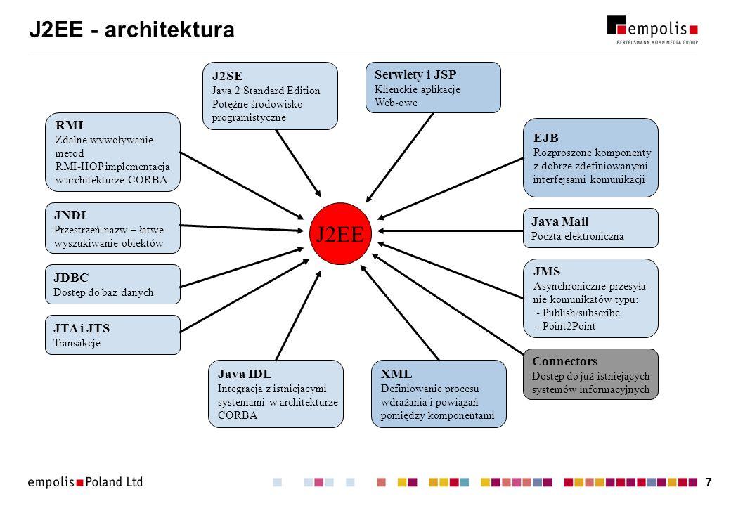 J2EE - architektura J2EE J2SE Serwlety i JSP RMI EJB JNDI Java Mail