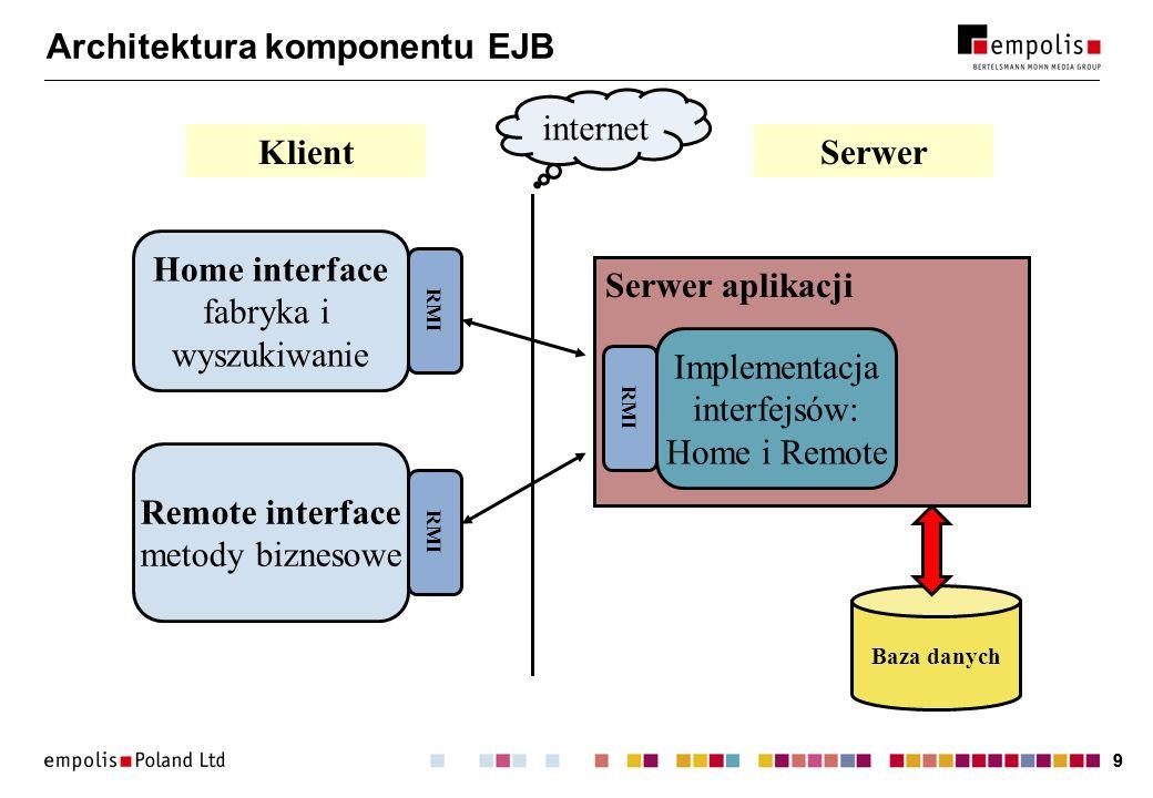 Architektura komponentu EJB