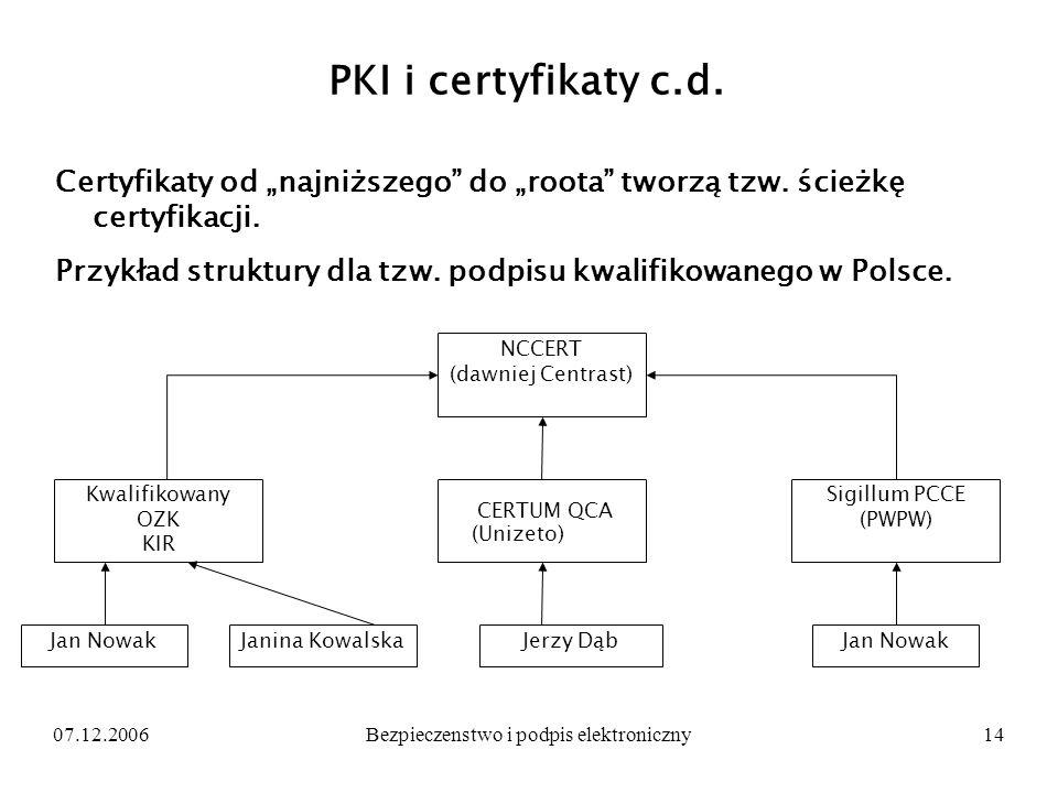 """07.12.2006 PKI i certyfikaty c.d. Certyfikaty od """"najniższego do """"roota tworzą tzw. ścieżkę certyfikacji."""
