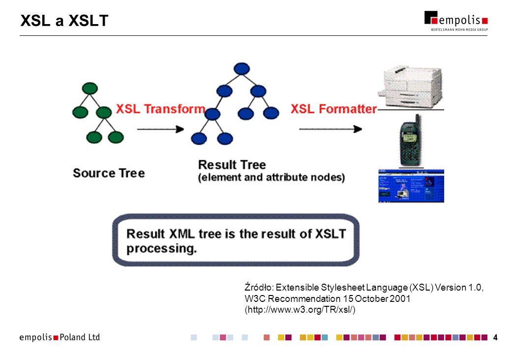 XSL a XSLT Źródło: Extensible Stylesheet Language (XSL) Version 1.0,