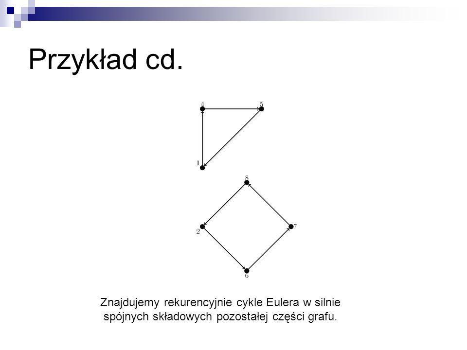 Przykład cd.Znajdujemy rekurencyjnie cykle Eulera w silnie spójnych składowych pozostałej części grafu.