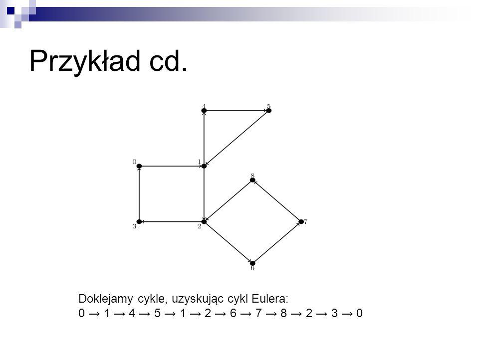 Przykład cd. Doklejamy cykle, uzyskując cykl Eulera: 0 → 1 → 4 → 5 → 1 → 2 → 6 → 7 → 8 → 2 → 3 → 0
