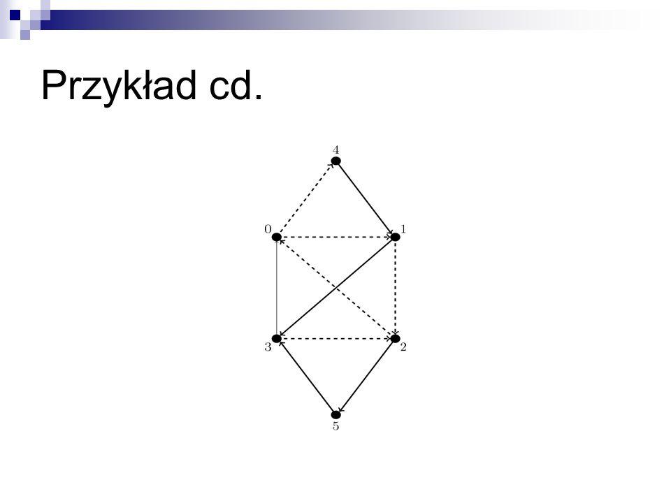 Przykład cd.