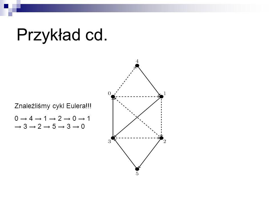 Przykład cd. Znaleźliśmy cykl Eulera!!!
