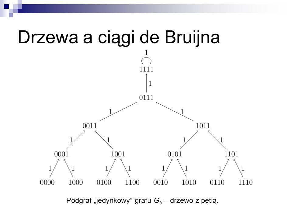Drzewa a ciągi de Bruijna
