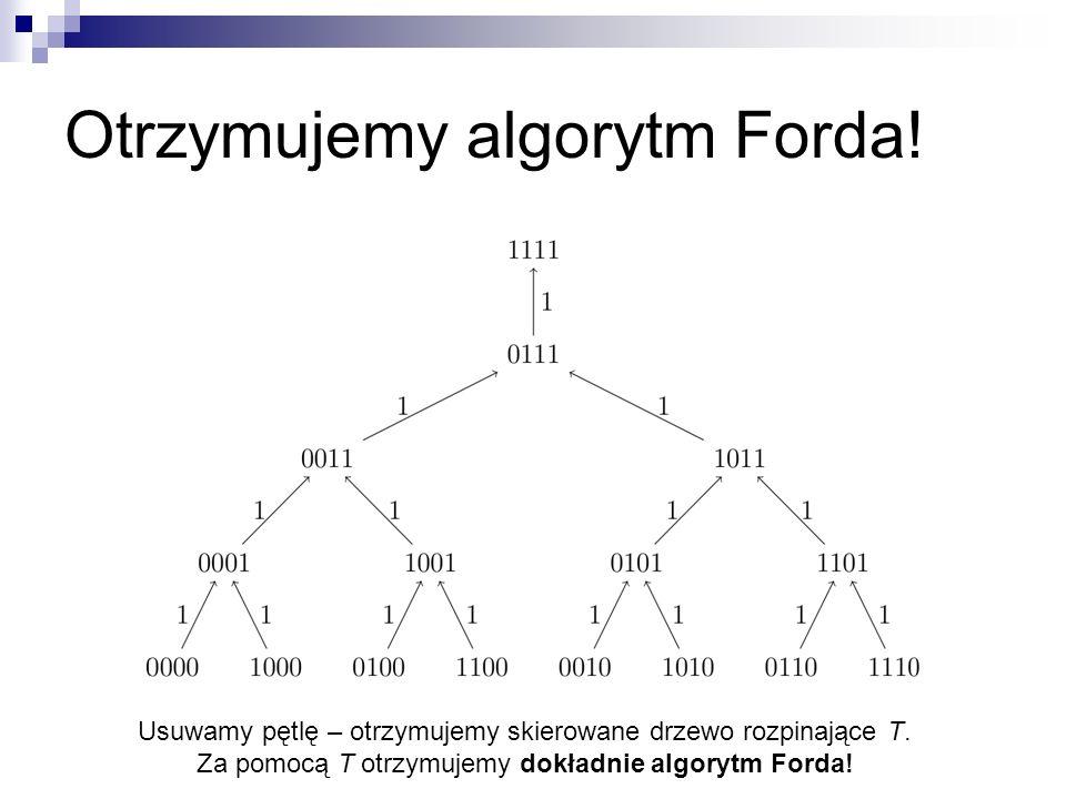 Otrzymujemy algorytm Forda!