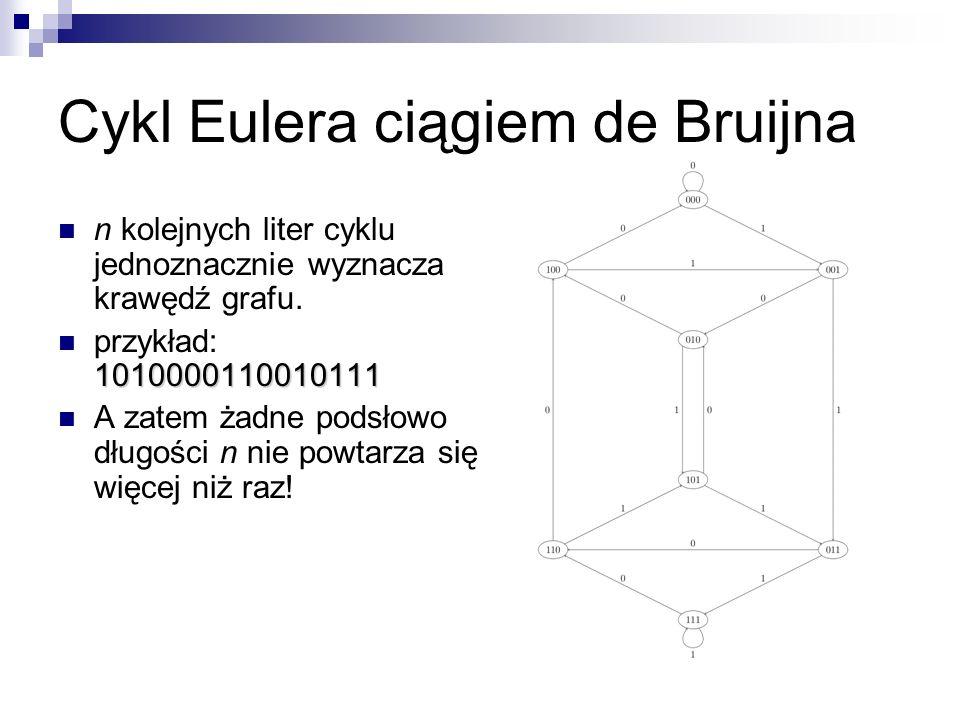 Cykl Eulera ciągiem de Bruijna