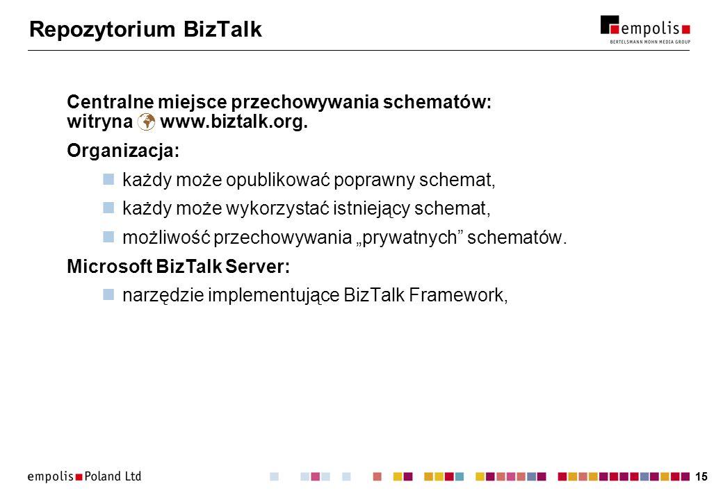 Repozytorium BizTalk Centralne miejsce przechowywania schematów: witryna  www.biztalk.org. Organizacja: