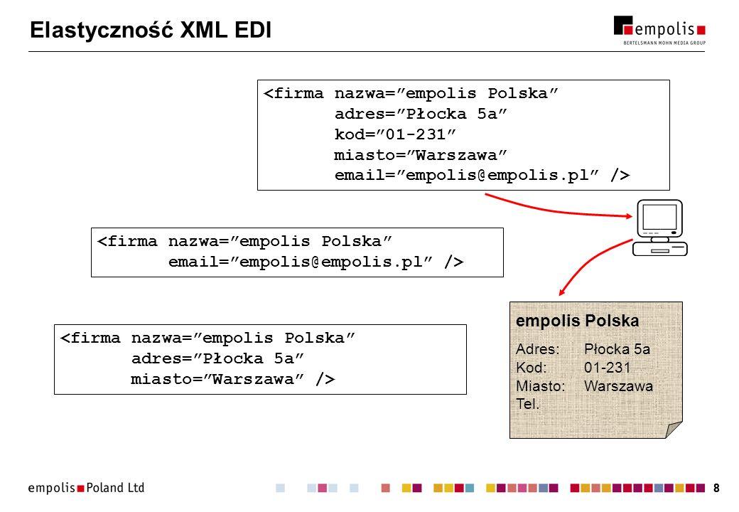 Elastyczność XML EDI