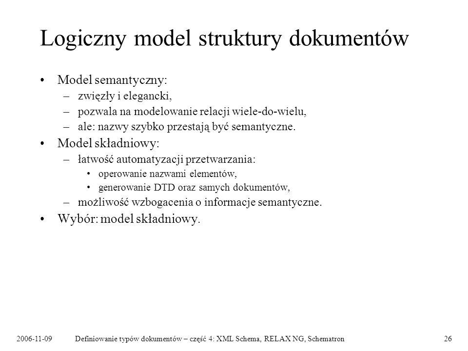 Logiczny model struktury dokumentów