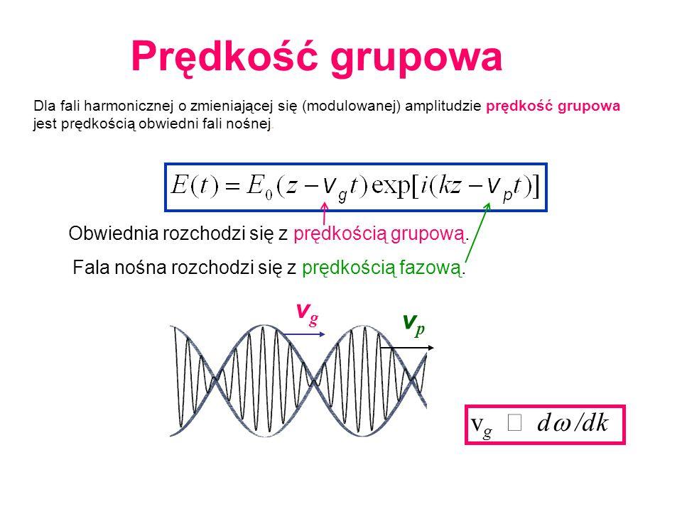 Prędkość grupowa vg vp vg º dw /dk