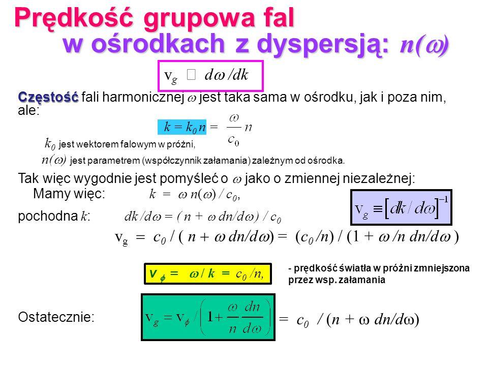 Prędkość grupowa fal w ośrodkach z dyspersją: n()