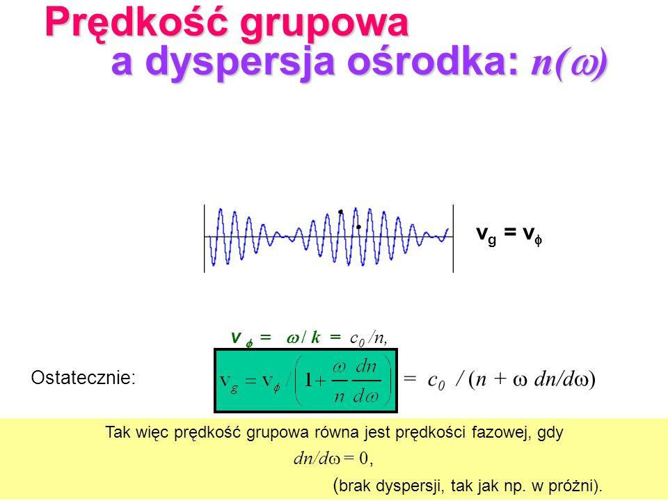Prędkość grupowa a dyspersja ośrodka: n()