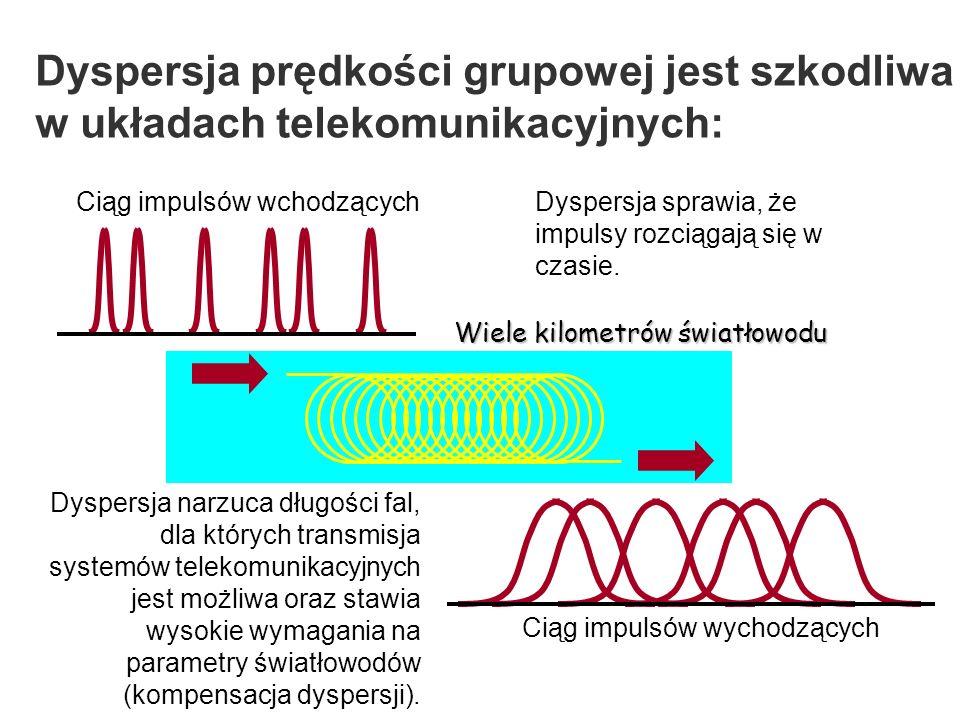 Dyspersja prędkości grupowej jest szkodliwa w układach telekomunikacyjnych: