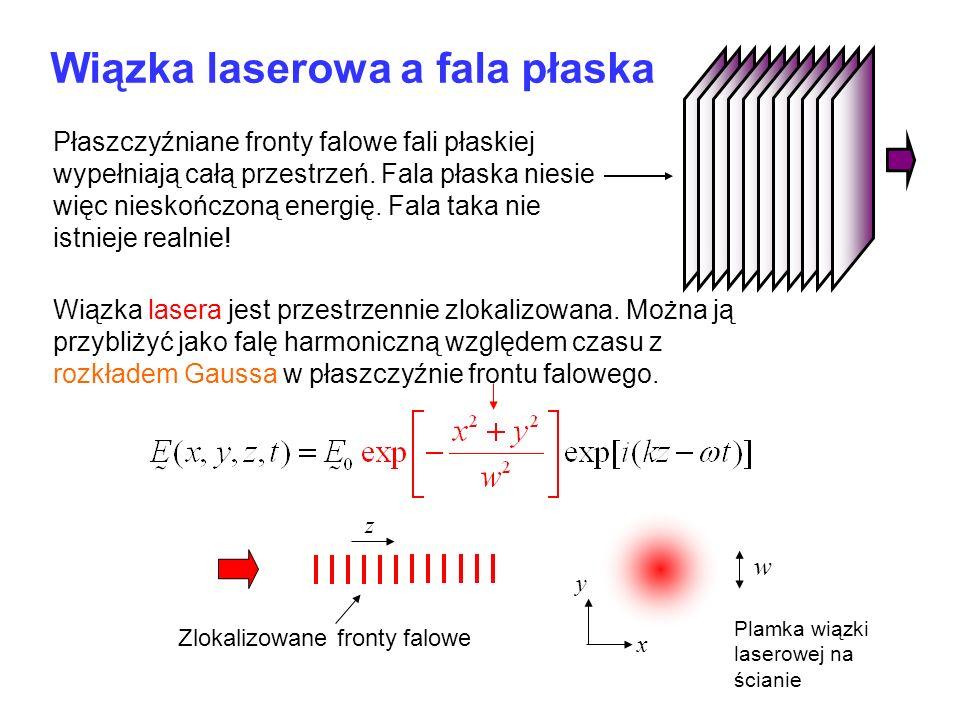 Wiązka laserowa a fala płaska