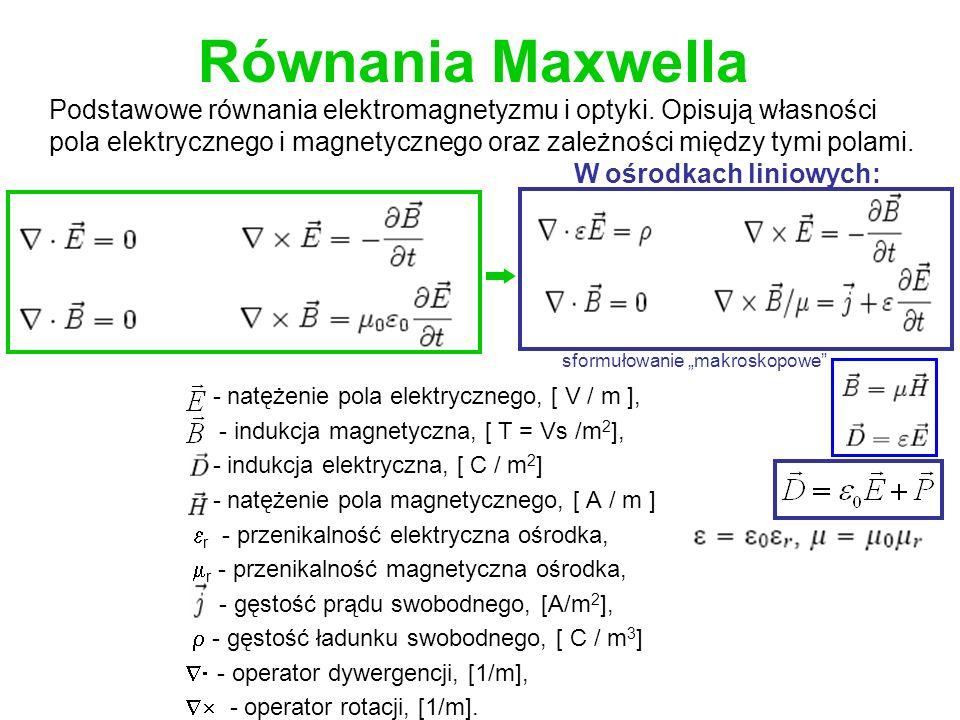 Równania Maxwella