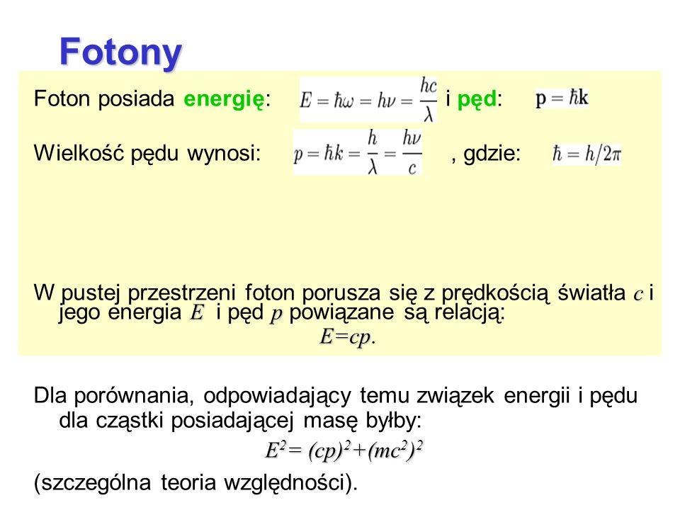 Fotony Foton posiada energię: i pęd: Wielkość pędu wynosi: , gdzie: 