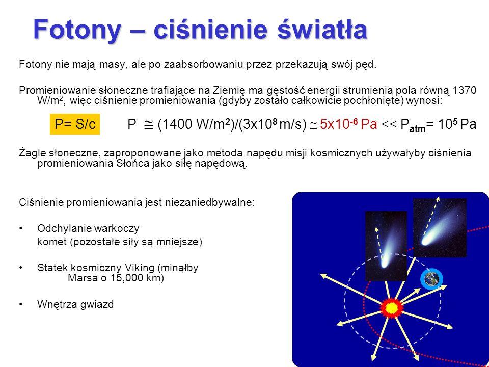 Fotony – ciśnienie światła