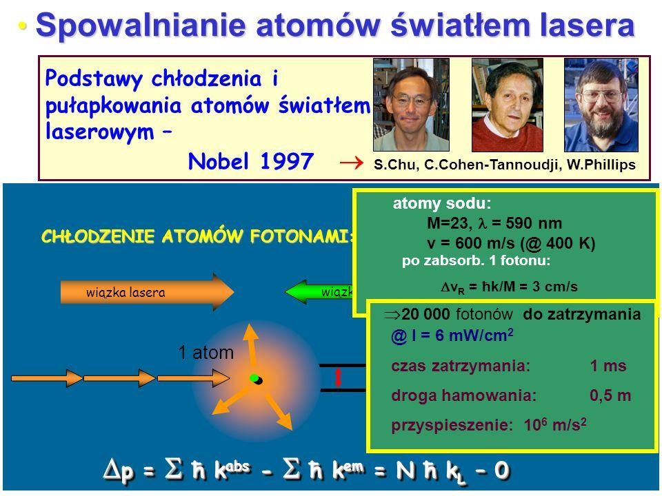 Spowalnianie atomów światłem lasera
