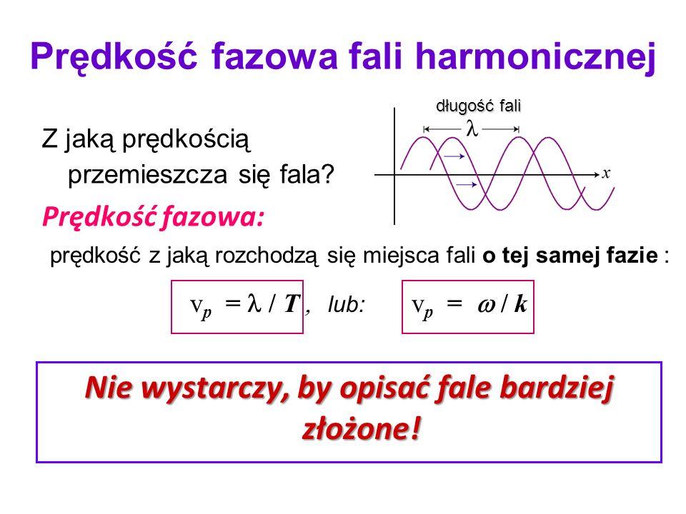 Prędkość fazowa fali harmonicznej