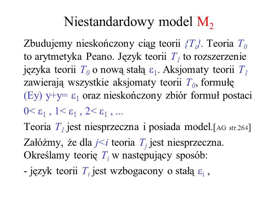 Niestandardowy model M2