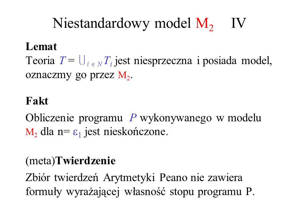 Niestandardowy model M2 IV