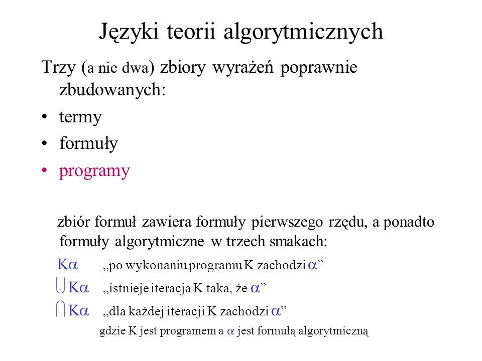 Języki teorii algorytmicznych
