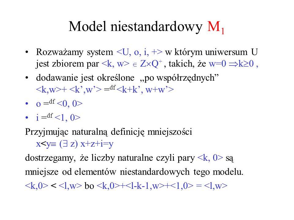 Model niestandardowy M1