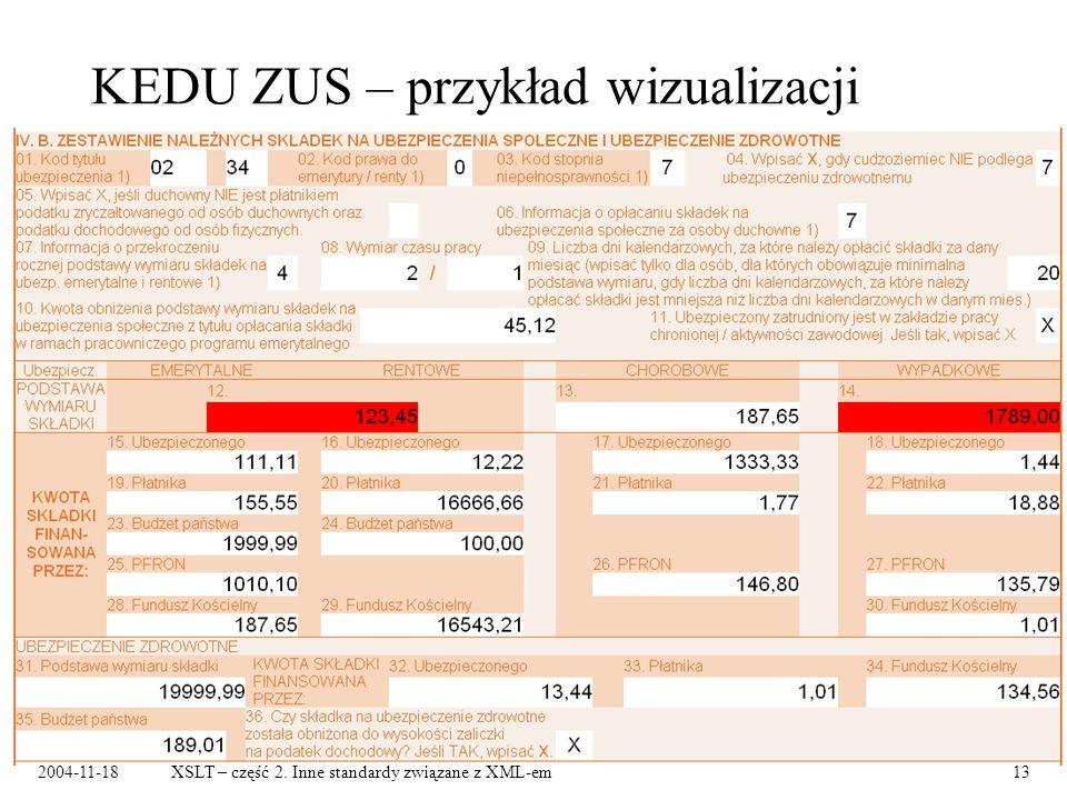 KEDU ZUS – przykład wizualizacji