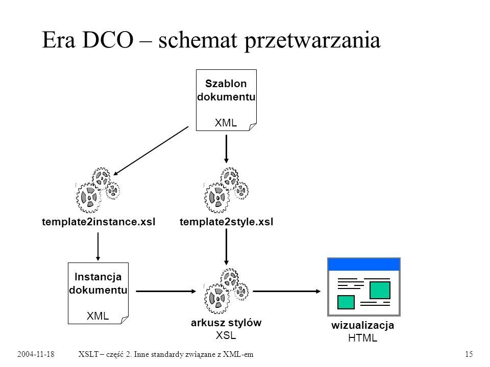 Era DCO – schemat przetwarzania