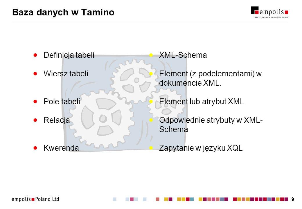 Baza danych w Tamino Definicja tabeli XML-Schema Wiersz tabeli
