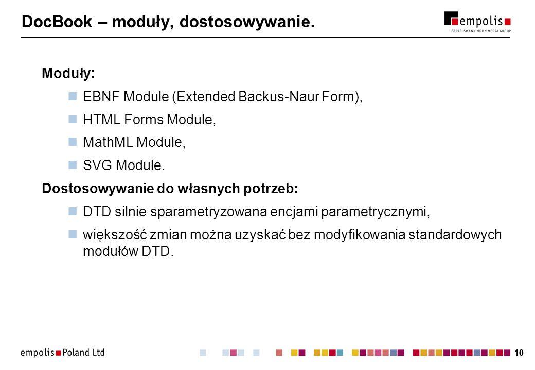 DocBook – moduły, dostosowywanie.