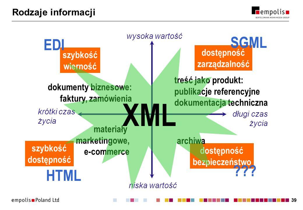 XML SGML EDI HTML Rodzaje informacji dostępność szybkość