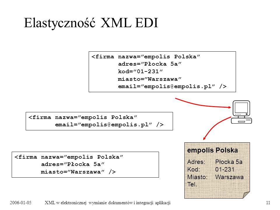 Elastyczność XML EDI empolis Polska