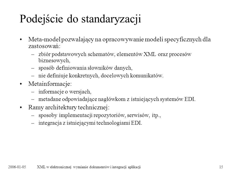 Podejście do standaryzacji