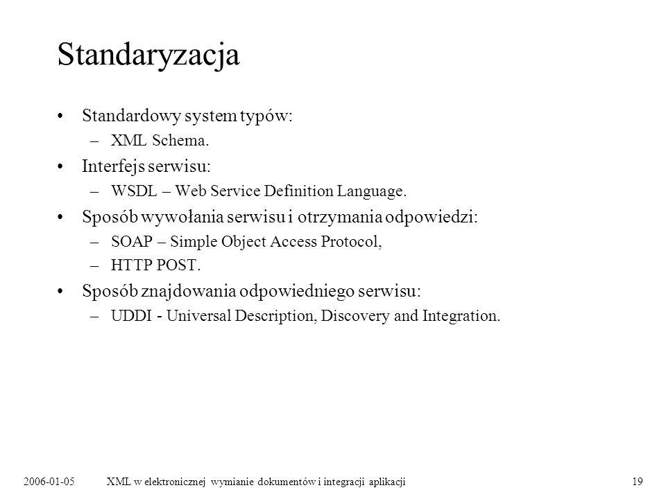 Standaryzacja Standardowy system typów: Interfejs serwisu: