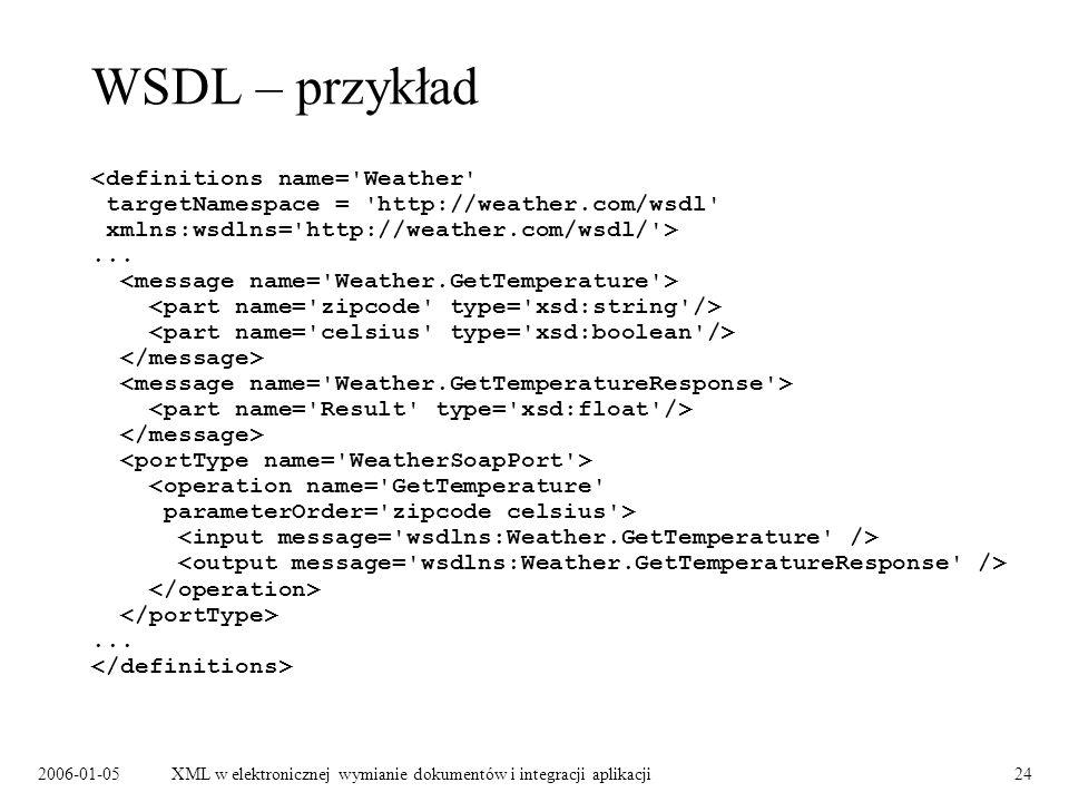 WSDL – przykład