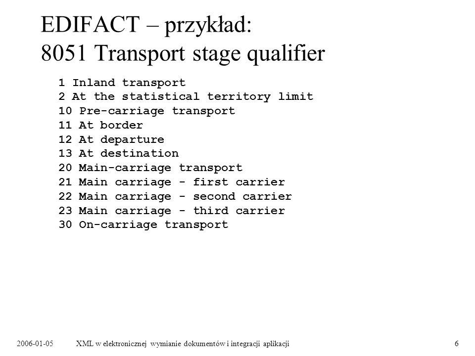 EDIFACT – przykład: 8051 Transport stage qualifier
