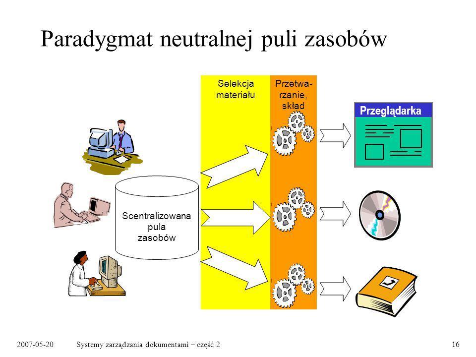 Paradygmat neutralnej puli zasobów