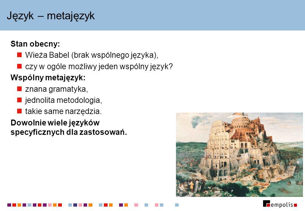 Język – metajęzyk Stan obecny: Wieża Babel (brak wspólnego języka),