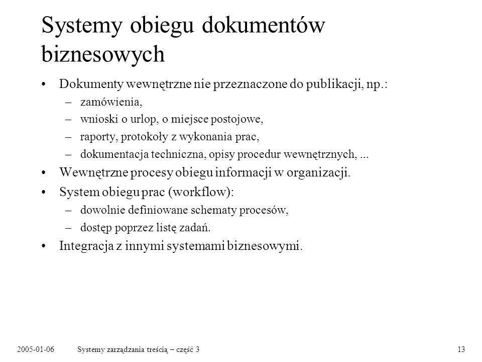Systemy obiegu dokumentów biznesowych